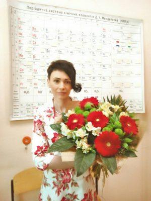 Ohtina Oksana Volodymirivna