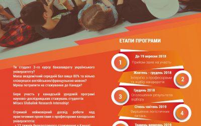 Програма стажування українських студентів в університетах Канади Сanada's Mitacs Globalink Research Internship Program for Ukraine