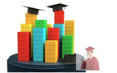 УДХТУ увійшов у ТОП -50 кращих університетів України