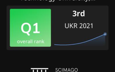 Рейтинг SCImagoIR2021: УДХТУ– кращий університет України